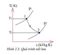 Quá trình tiết lưu-phuong-phap-lam-lanh
